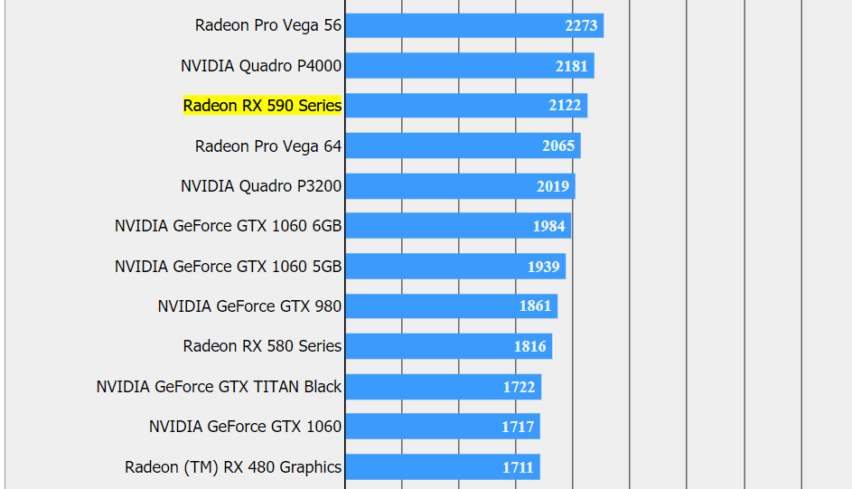 AMD Radeon RX 590 FFXV 2160p High