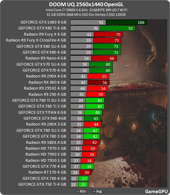 игры поддерживающие vulcan