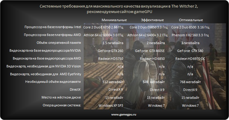 witcher_systems