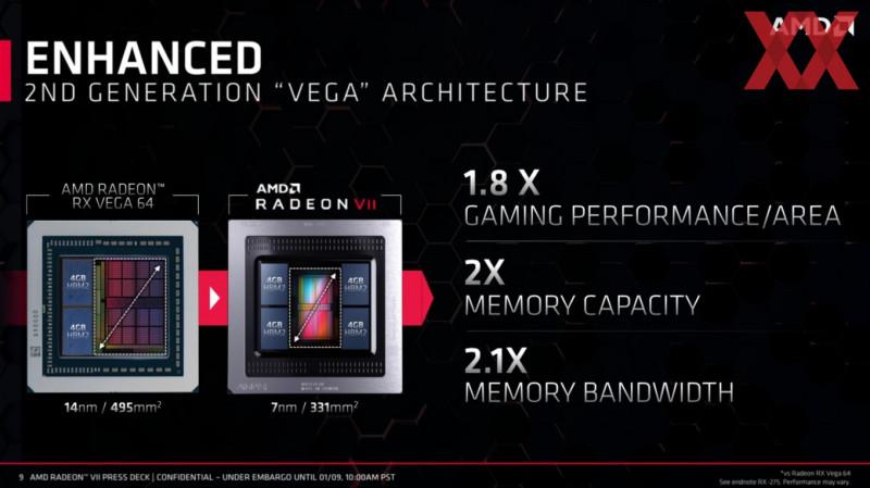 AMD CES 2019 Radeon VII 9