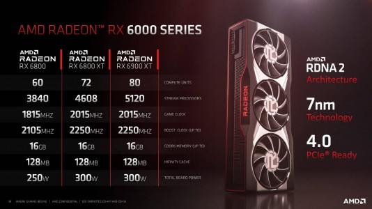 1 1 AMD Radeon RX 6800XT RX 6800 Features Performance 39