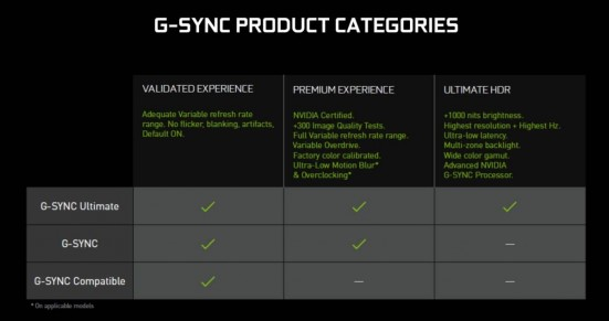 NVIDIA G Sync Ultimate CES 2019 1200x634