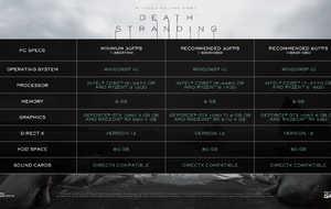 Death Stranding- оптимизация и релизный трейлер...