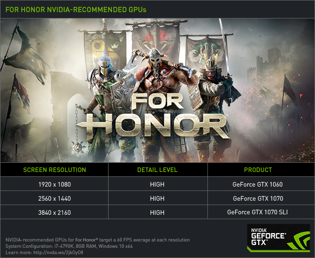 for honor nvidia geforce gtx recommended graphics cards
