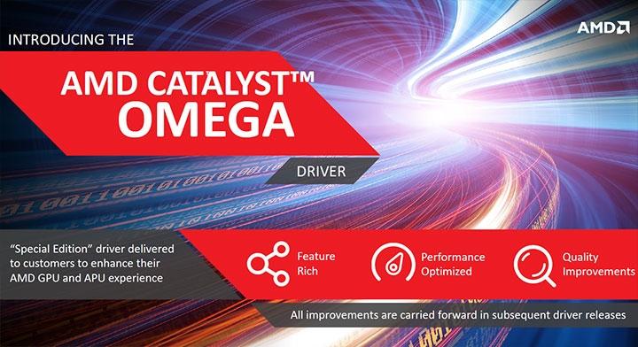 AMD представила — Catalyst Omega