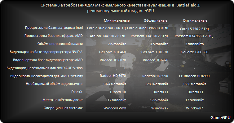 BF3_sys