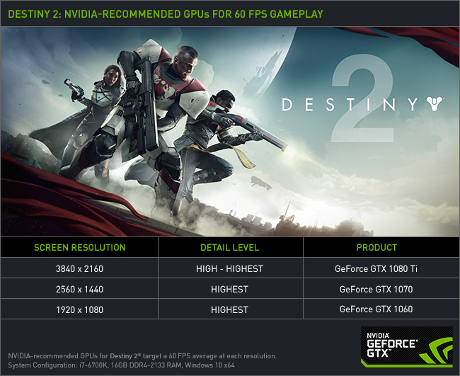 destiny 2 nvidia geforce gtx recommended graphics cards