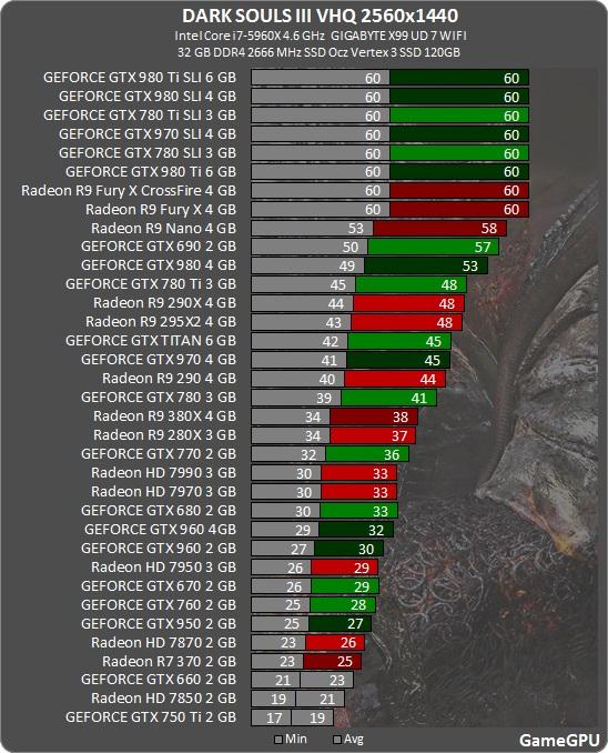 fx 8350 gtx 770 benchmarks 1080p