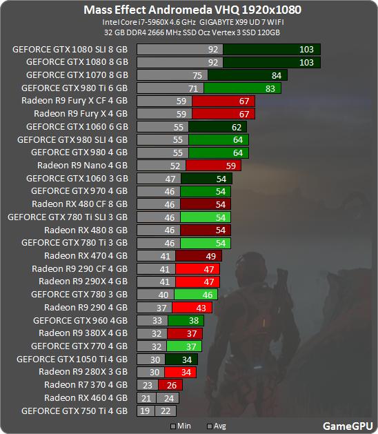 Radeon R9 390 vs  GeForce GTX 970: Still Worth Buying? : Amd