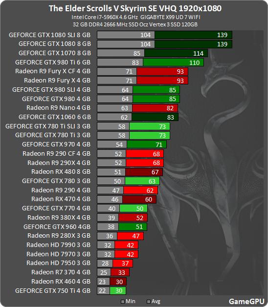 The Elder Scrolls V: SKYRIM その483 [無断転載禁止]©2ch.netYouTube動画>1本 ->画像>21枚