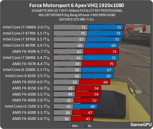 【Pascal】NVIDIA GeForce GTX10XX総合 Part3 [無断転載禁止]©2ch.netYouTube動画>5本 ->画像>53枚