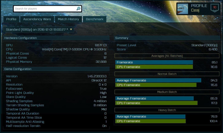 Radeon RX 490 687F C1 results