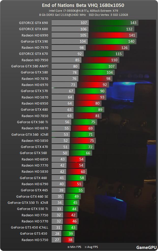 Программа Тест Видеокарты Nvidia